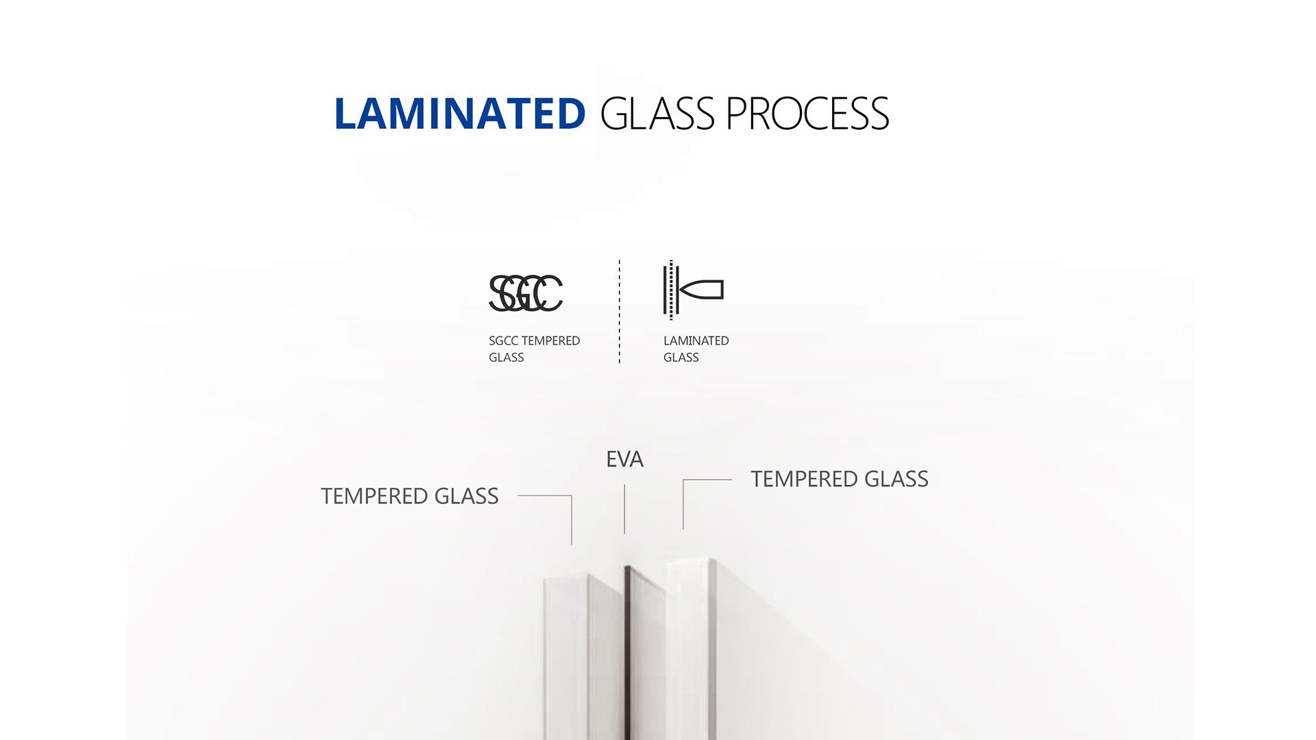Laminated Glass Shower Doors